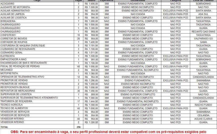 [GEBE Oportunidades] [226 Vagas] NA AGÊNCIA DO TRABALHADOR – DIA 17/01/18