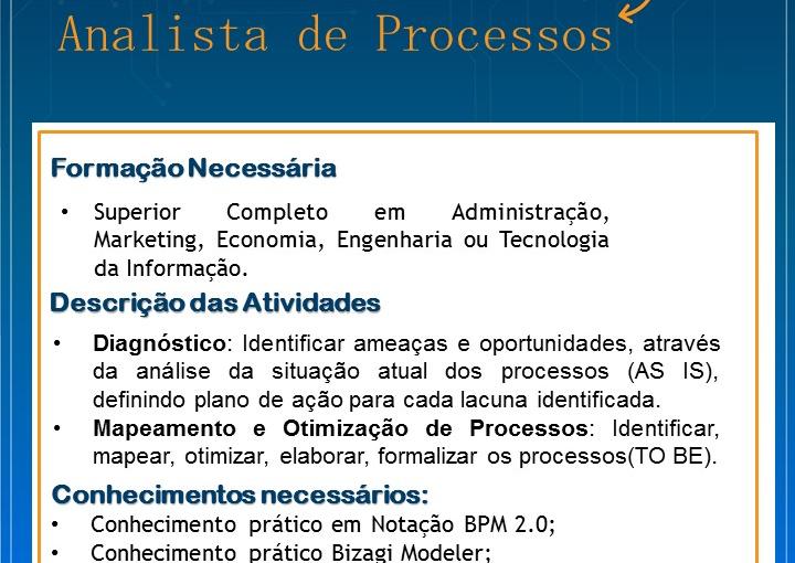 [GEBE Oportunidades] VAGA-ANALISTA DE PROCESSOS 16/01